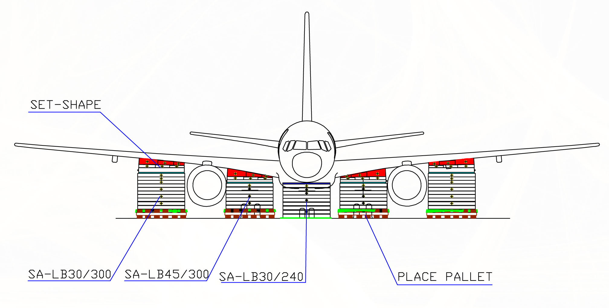 Aircraft Recorvery Layout